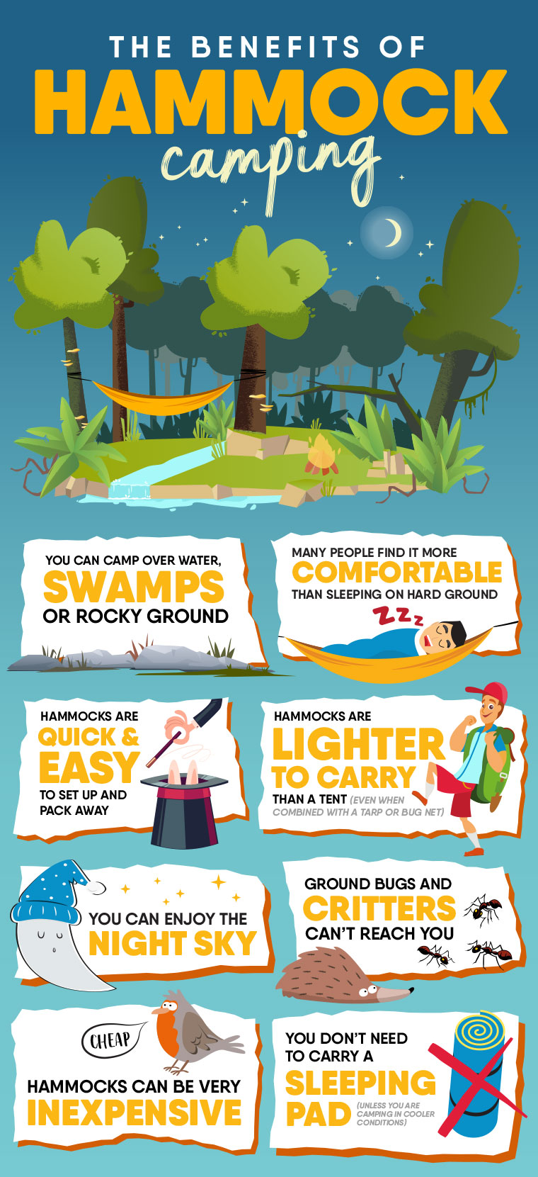 Infographic The Benefits of Hammock C&ing  sc 1 st  Hammock Heaven & Nice Information comparing tent and hammock - Hammock Heaven