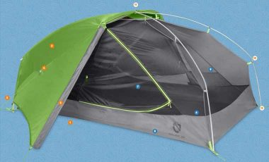 Different parts of a tent